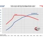 TechArt Porsche Cayenne Customization Program